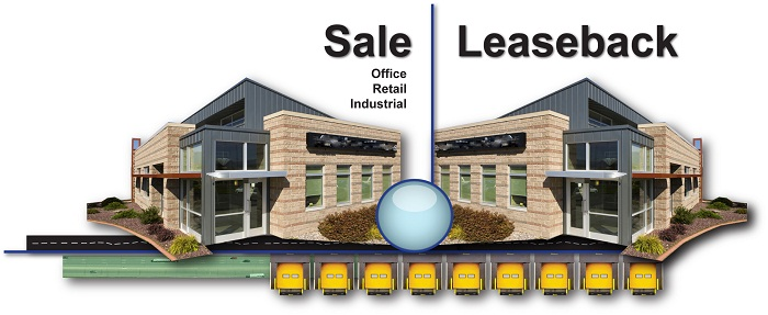 Sale leaseback For Sale